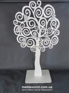 Прокат дерева декоративного
